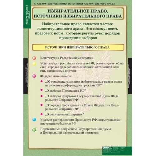 Комплект таблиц Избирательное право