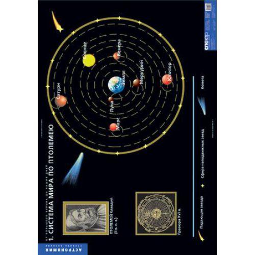 Комплект таблиц. Астрономия. От большого взрыва до наших дней (10 таблиц)