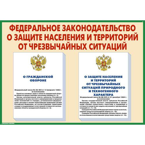 """Комплект плакатов """"Защитные сооружения ГО"""""""