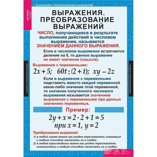 Комплект таблиц Алгебра 7 класс