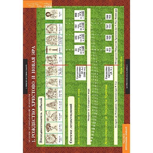 Комплект таблиц Основы православной культуры 5-9 классы