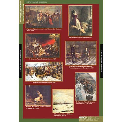 Комплект таблиц. Мировая художественная культура. Жанры русской живописи (16 таблиц + 64 карточки)