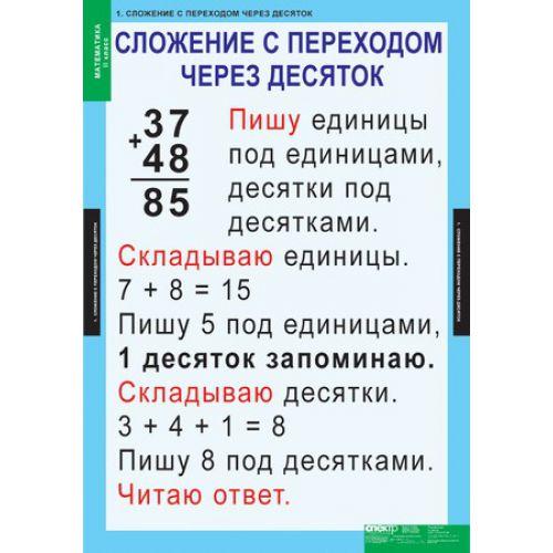 Комплект таблиц Математика 2 класс