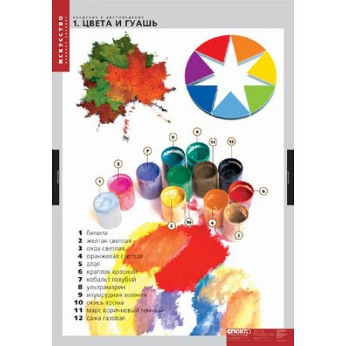 Комплект таблиц Введение в цветоведение