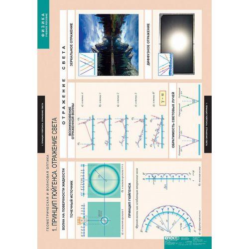 Комплект таблиц. Геометрическая и волновая оптика (18 таблиц)