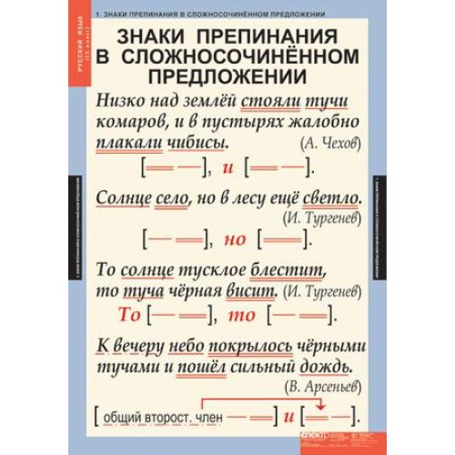 Комплект таблиц Русский язык 9 класс
