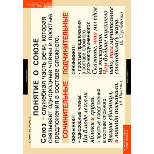 Комплект таблиц Русский язык. Союзы и предлоги