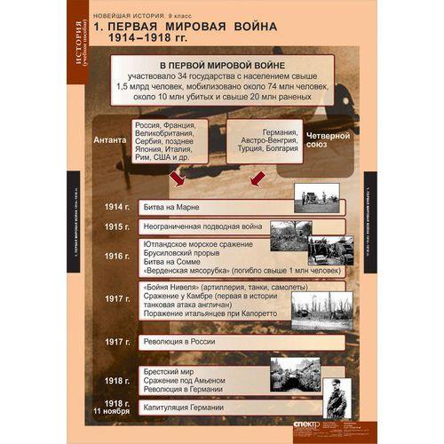 Комплект таблиц Новейшая история. 9 класс