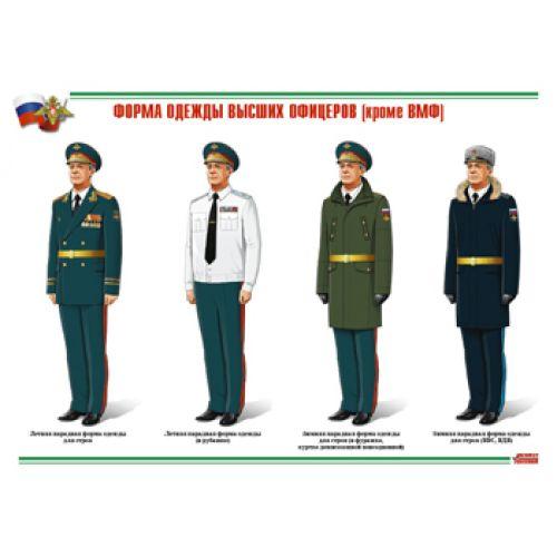 """Комплект плакатов """"Военная форма одежды"""""""