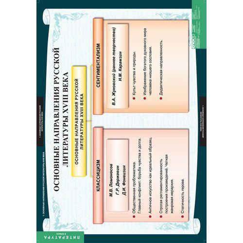 Комплект таблиц Литература 8 класс