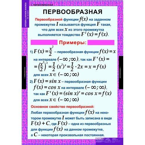 Комплект таблиц Алгебра и начала анализа 11 класс