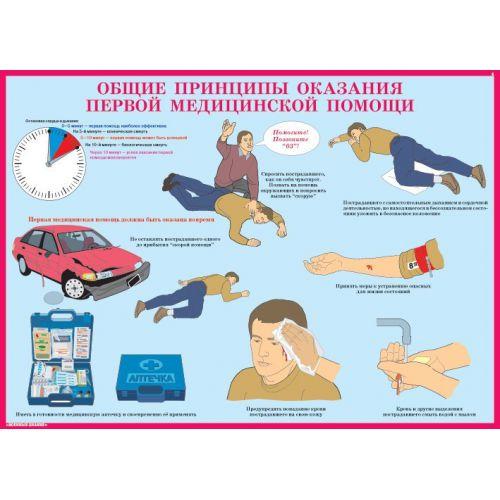 """Комплект плакатов """"Первая помощь при чрезвычайных ситуациях"""""""