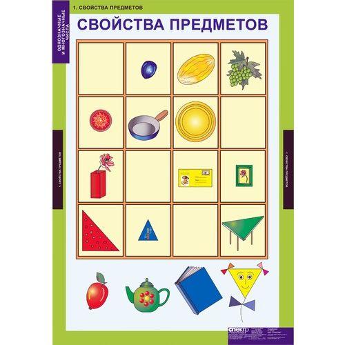 Комплект таблиц Однозначные и многозначные числа