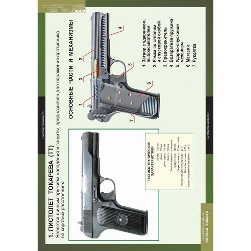 Комплект таблиц. Оружие России (8 таблиц)