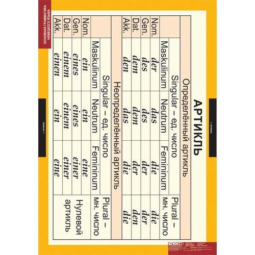Комплект таблиц. Немецкий язык. Основная грамматика немецкого языка (16 таблиц)