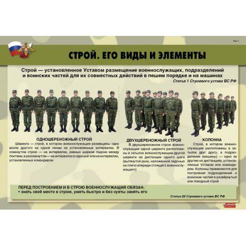 """Комплекты плакатов """"Строевая подготовка"""""""