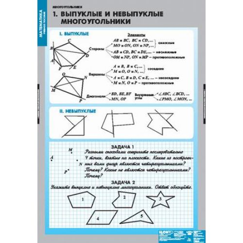Комплект таблиц Многоугольники