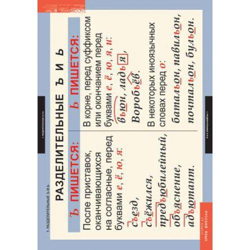 Комплект таблиц Русский язык 5 класс