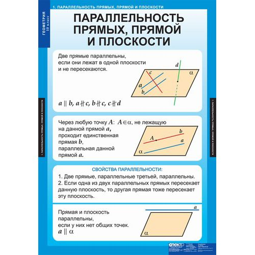 Комплект таблиц Геометрия 10 класс