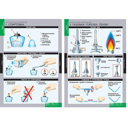 Комплект таблиц. Химия. Инструктивные таблицы (20 таблиц)