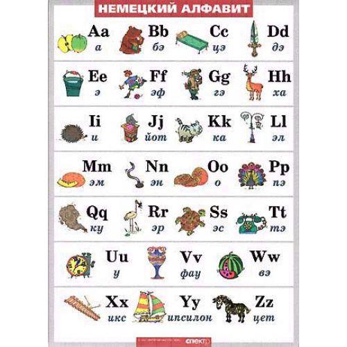 Таблица виниловая. Немецкий язык. Немецкий алфавит в картинках (с транскрипцией) (100x140)