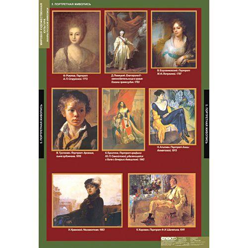 Комплект таблиц. Мировая художественная культура. Всемирная живопись (25 таблиц)
