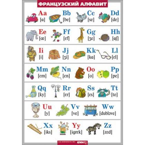 Таблица виниловая. Французский язык. Французский алфавит в картинках (с транскрипцией) (100x140)