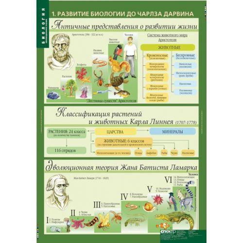 Комплект таблиц. Биология. 10-11 классы. Эволюционное учение (10 таблиц)