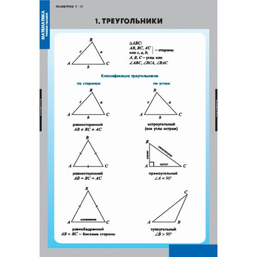 Комплект таблиц Геометрия 7-11 классы