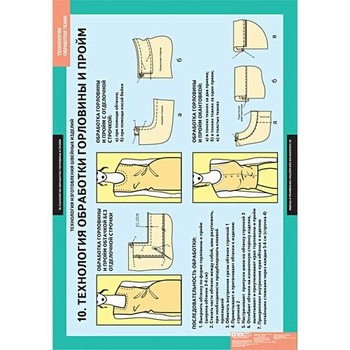 Комплект таблиц Технология обработки ткани. Технология изготовления швейных изделий