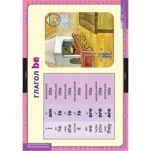Комплект таблиц Глаголы be, have, can, must
