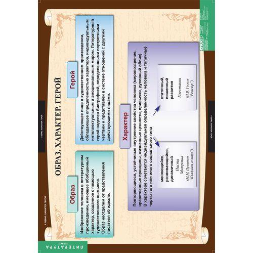 Комплект таблиц Литература 7 класс