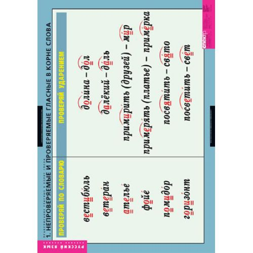 Комплект таблиц Правописание гласных в корне слова