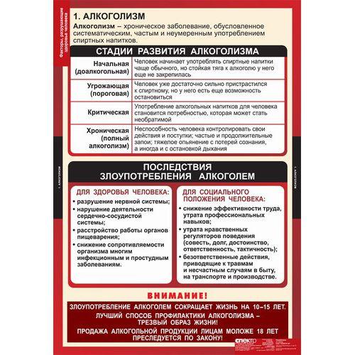 Комплект таблиц. ОБЖ. Факторы, разрушающие здоровье человека. 8 таблиц + методика