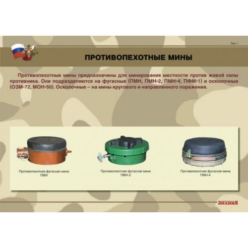 """Комплект плакатов """"Противопехотные и противотанковые мины"""""""
