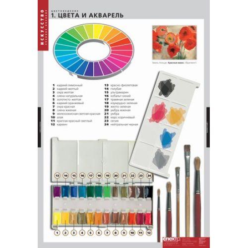 Комплект таблиц. Искусство. Цветоведение. 18 таблиц + методика