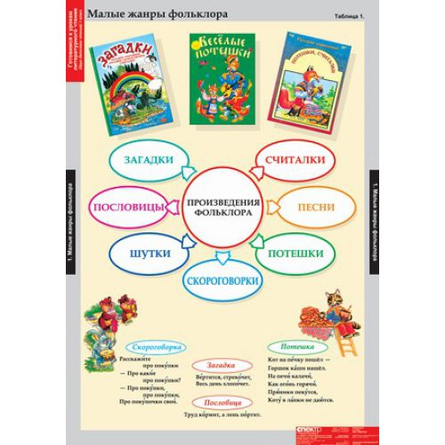 Комплект таблиц Литературное чтение 1 класс