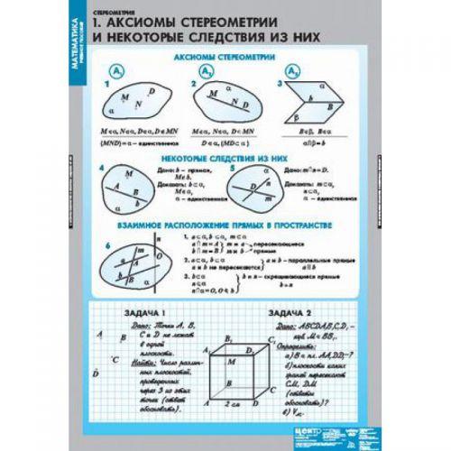 Комплект таблиц Стереометрия