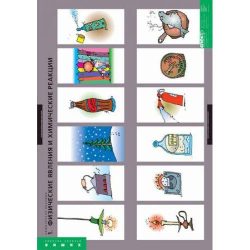 Комплект таблиц. Химия. Химические реакции (8 таблиц)