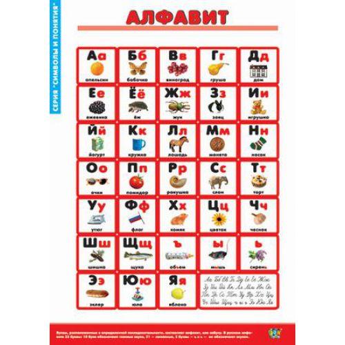 Комплект таблиц Символы и понятия