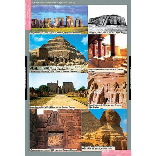 Комплект таблиц. Мировая художественная культура. Всемирная архитектура. 20 таблиц