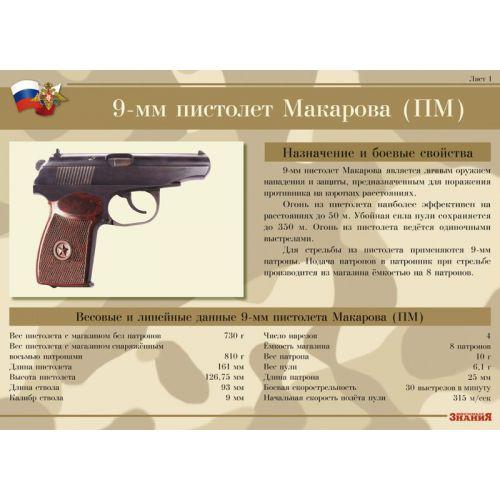 """Комплект плакатов """"9-мм пистолет Макарова (ПМ)"""""""