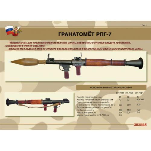 """Комплект плакатов """"Гранатомет РПГ-7"""""""